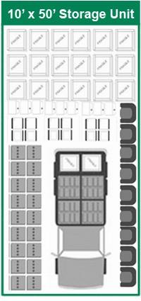 San Clemente Cheep Storage Storage Size Estimator