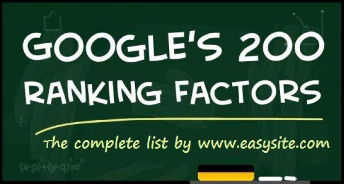 Googles ranking factors