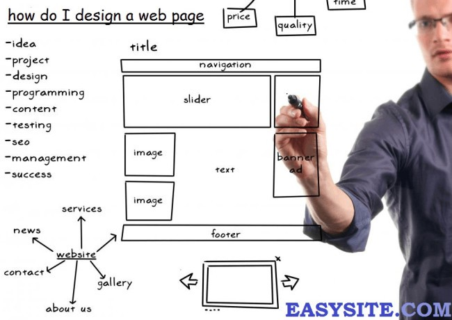 how do to design a web page